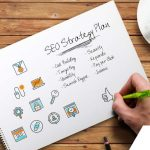 What is an Airbnb SEO (Search Engine Optimization) Strategy?